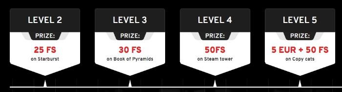 Test du casino N1: niveau VIP